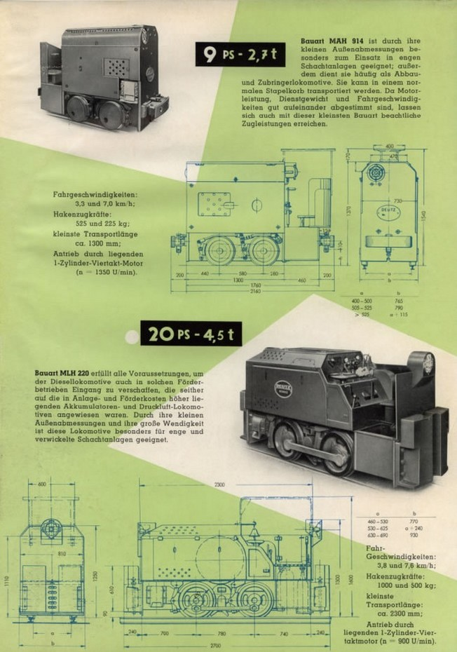 motor zylinder dom